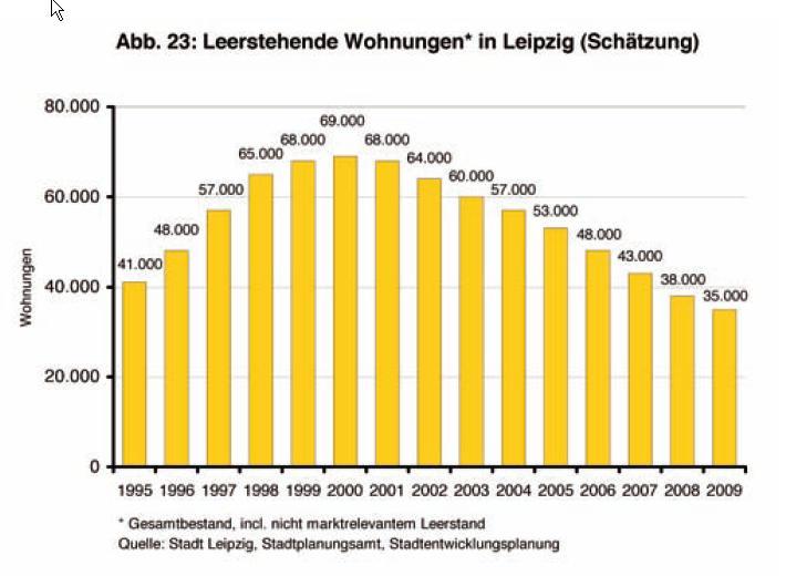 leipzigmarket3